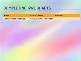 know	Want to know	Learned London is the capital of…	 About cinemas In London