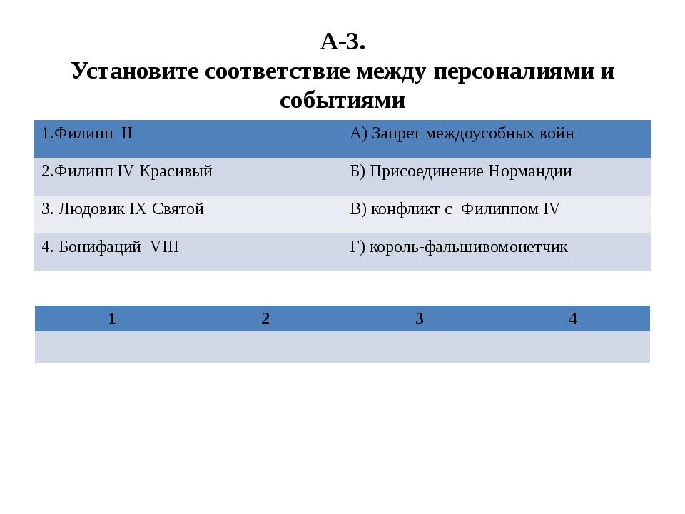 А-3. Установите соответствие между персоналиями и событиями 1.ФилиппII А) Зап...