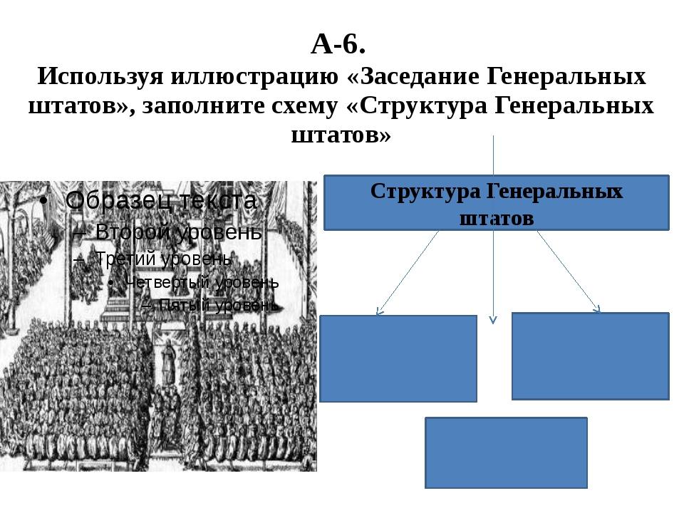 А-6. Используя иллюстрацию «Заседание Генеральных штатов», заполните схему «С...