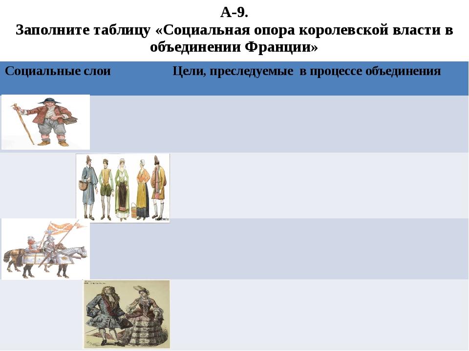 А-9. Заполните таблицу «Социальная опора королевской власти в объединении Фра...