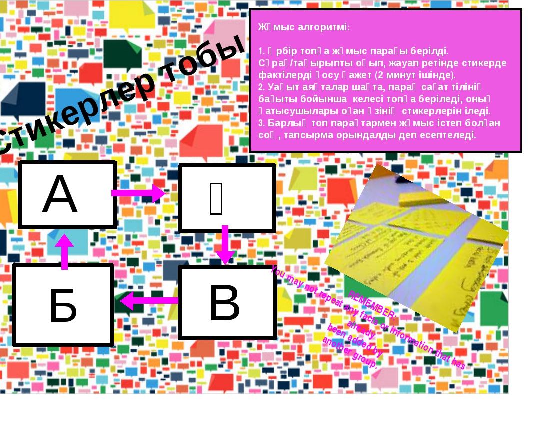 Стикерлер тобы А Ә В Б Жұмыс алгоритмі: 1. Әрбір топқа жұмыс парағы берілді....