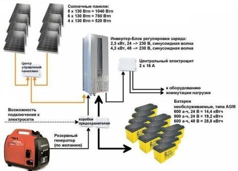 http://xenergy.ucoz.ru/_pu/0/s60531889.jpg