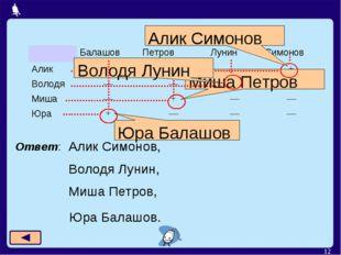 * Ответ: Алик Симонов, Володя Лунин, Миша Петров, Алик Симонов Юра Балашов.
