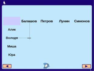 * — БалашовПетровЛунинСимонов Алик Володя Миша Юра