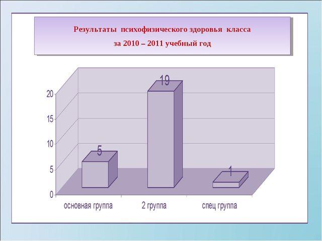 Результаты психофизического здоровья класса за 2010 – 2011 учебный год