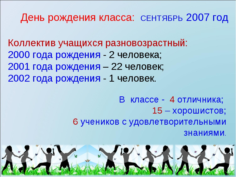 Коллектив учащихся разновозрастный: 2000 года рождения - 2 человека; 2001 год...