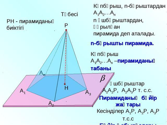 А1 А2 Аn Р А3 Көпбұрыш, n-бұрыштардан А1А2…Аn n үшбұрыштардан, құрылған пирам...