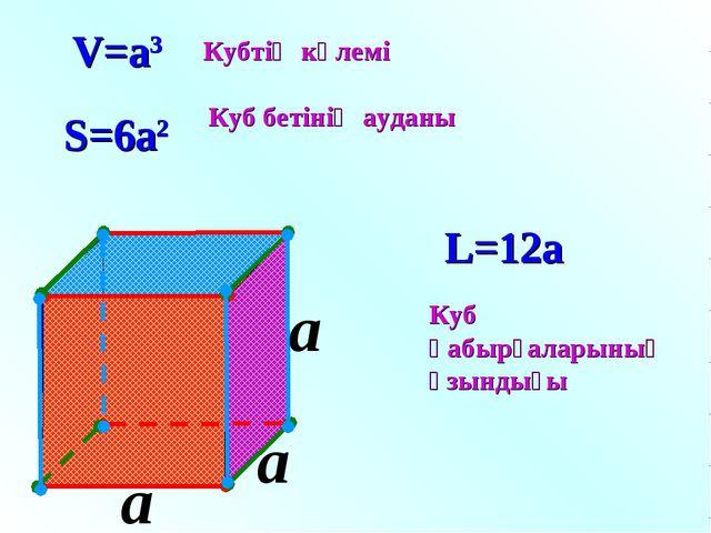 a V=a3 S=6a2 L=12a Кубтің көлемі Куб бетінің ауданы Куб қабырғаларының ұзынды...