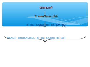 Шаньюй Түменбасы (24) ақсақалдар кеңесі (24 ру) Халық жиналысы, ақсақалдар ке