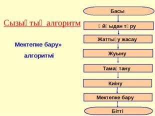 Сызықтық алгоритм Бітті Басы Ұйқыдан тұру Жаттығу жасау Жуыну Тамақтану Мекте