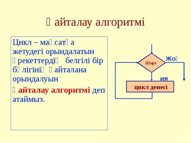 Қайталау алгоритмі Цикл – мақсатқа жетудегі орындалатын әрекеттердің белгілі...
