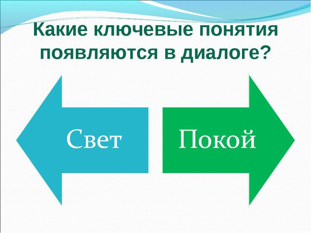 Какие ключевые понятия появляются в диалоге?