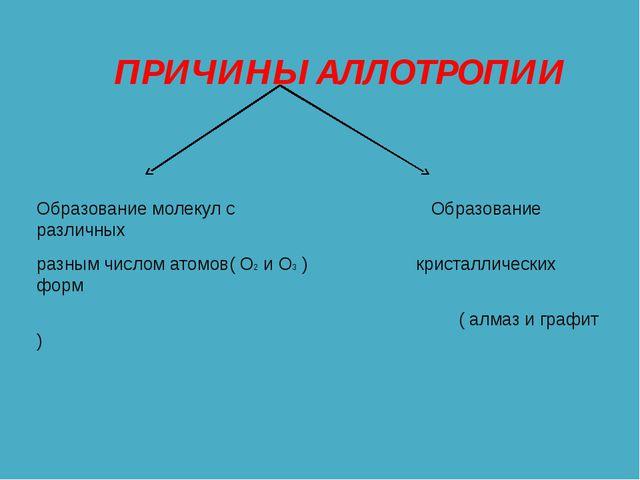 ПРИЧИНЫ АЛЛОТРОПИИ Образование молекул с Образование различных разным числом...