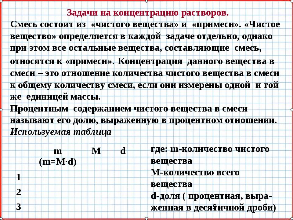 Физико химические величины таблица