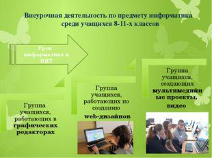 Внеурочная деятельность по предмету информатика среди учащихся 8-11-х классов