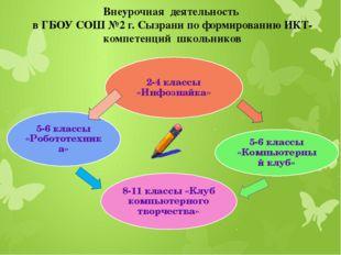 Внеурочная деятельность в ГБОУ СОШ №2 г. Сызрани по формированию ИКТ- компете