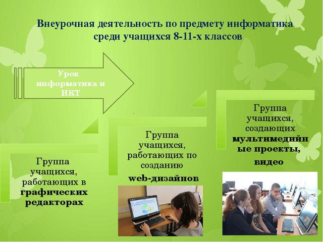 Внеурочная деятельность по предмету информатика среди учащихся 8-11-х классов...