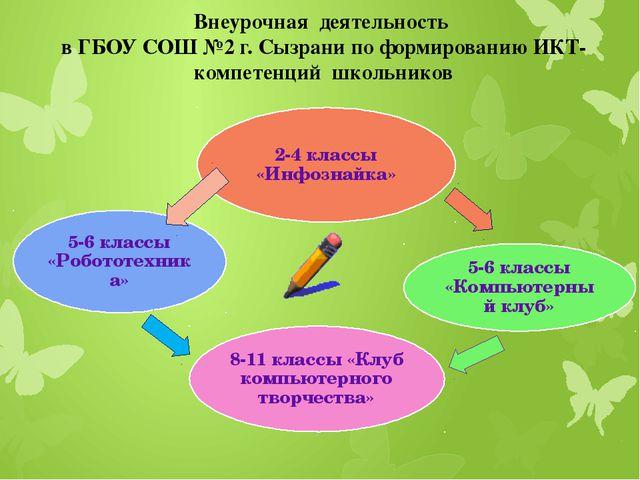 Внеурочная деятельность в ГБОУ СОШ №2 г. Сызрани по формированию ИКТ- компете...