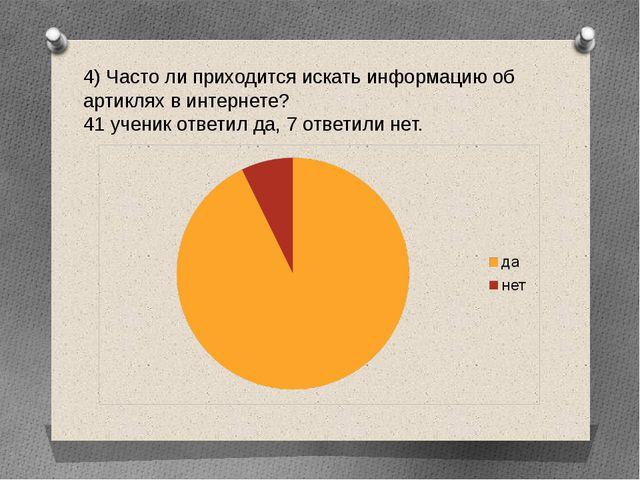 4) Часто ли приходится искать информацию об артиклях в интернете? 41 ученик о...