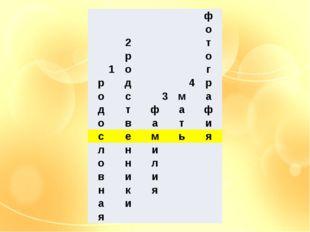 ф о 2 т р о 1 о г р д 4 р о с 3 м а д т ф а ф о в а т и с е м ь я л н и о н