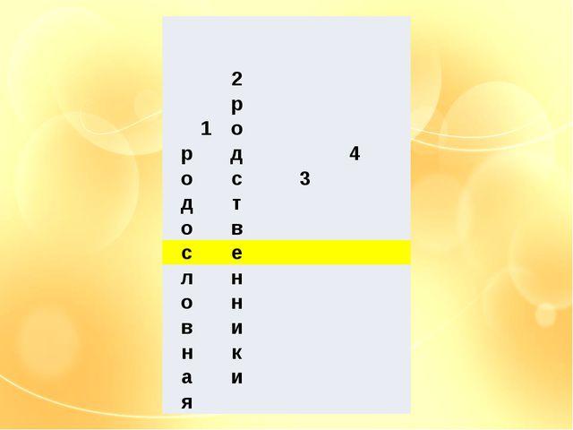 2 р 1 о р д 4 о с 3 д т о в с е л н о н в и н к а и я