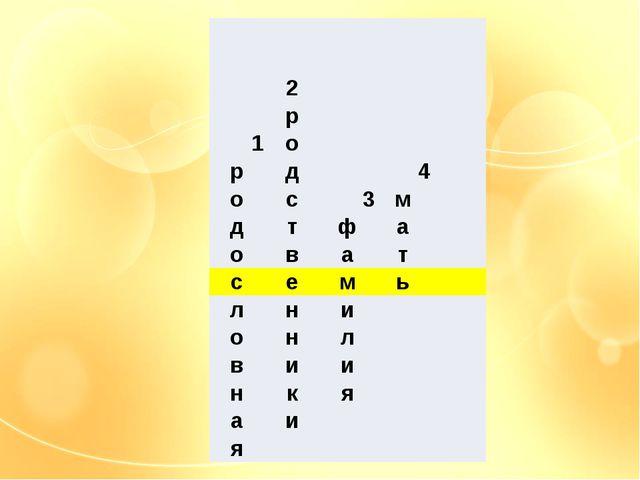 2 р 1 о р д 4 о с 3 м д т ф а о в а т с е м ь л н и о н л в и и н к я а и я