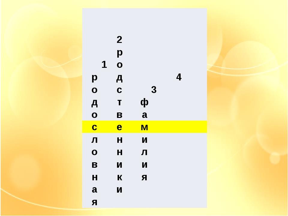 2 р 1 о р д 4 о с 3 д т ф о в а с е м л н и о н л в и и н к я а и я