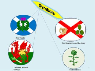 * The Thistle The Leek and the Daffodil The Shamrock and the Harp The Red Rose