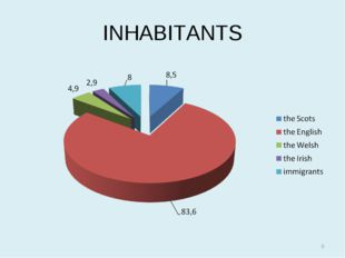 INHABITANTS *