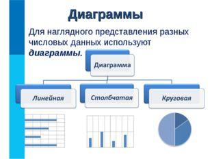 Диаграммы Для наглядного представления разных числовых данных используют диаг