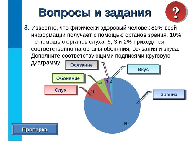 Вопросы и задания 3. Известно, что физически здоровый человек 80% всей информ...