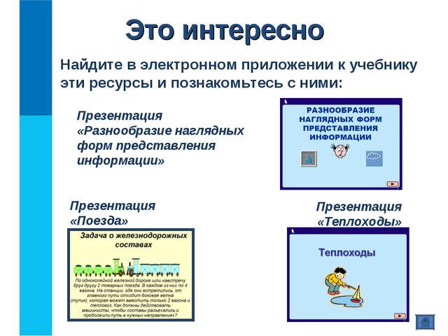 Это интересно Найдите в электронном приложении к учебнику эти ресурсы и позна...