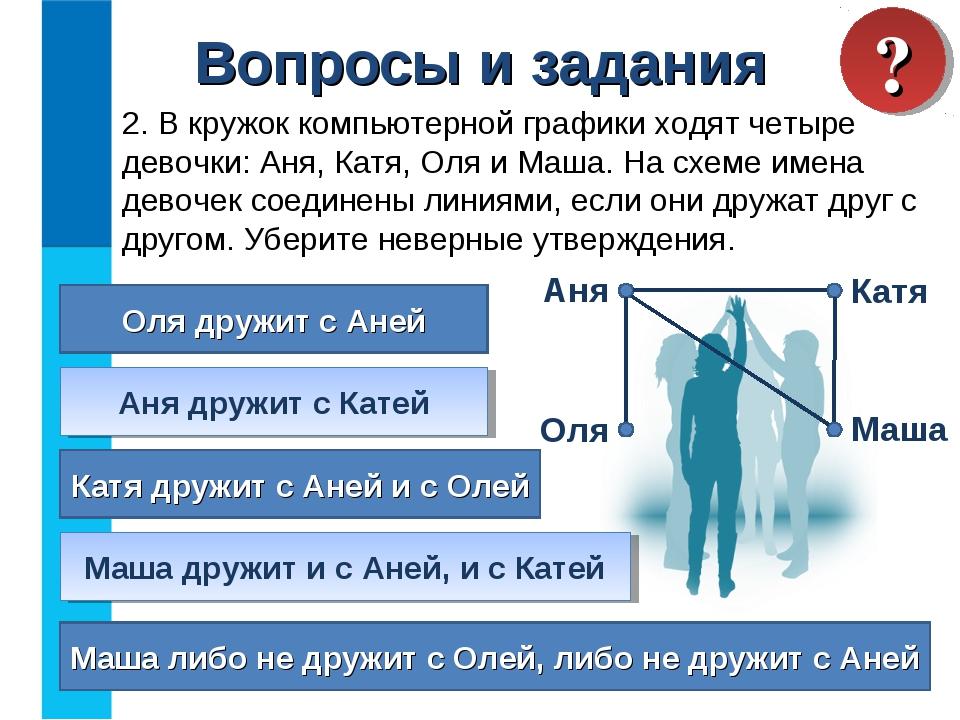 Вопросы и задания 2. В кружок компьютерной графики ходят четыре девочки: Аня,...