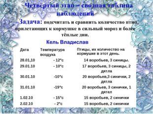 ДатаТемпература воздухаПтицы, их количество на кормушке в этот день. 28.01,