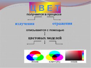 Ц В Е Т получается в процессе излучения описывается с помощью цветовых моделе