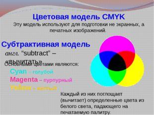 Субтрактивная модель Cyan – голубой Magenta – пурпурный Yellow – желтый англ.