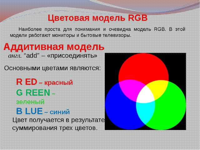 """Аддитивная модель англ. """"add"""" – «присоединять» R ED – красный G REEN – зелены..."""