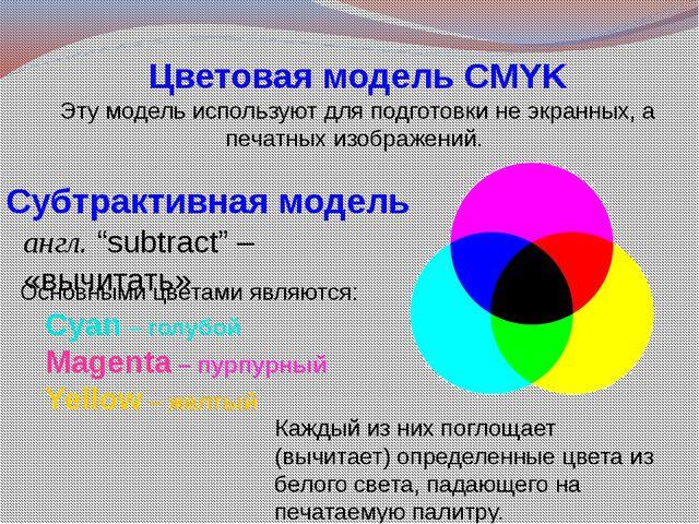 Субтрактивная модель Cyan – голубой Magenta – пурпурный Yellow – желтый англ....