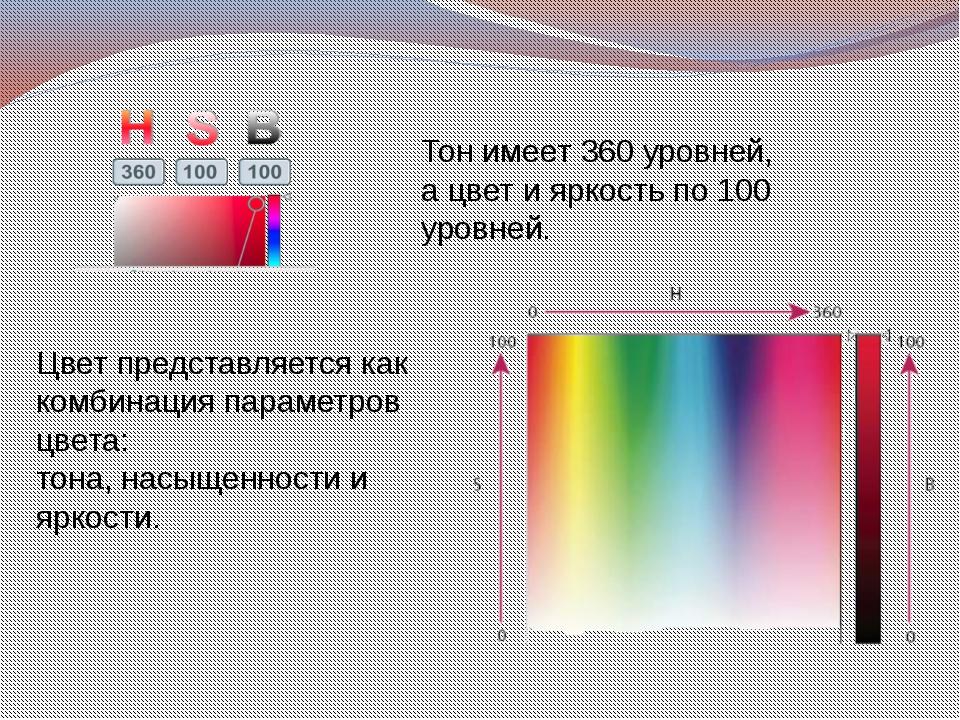 Цвет представляется как комбинация параметров цвета: тона, насыщенности и ярк...
