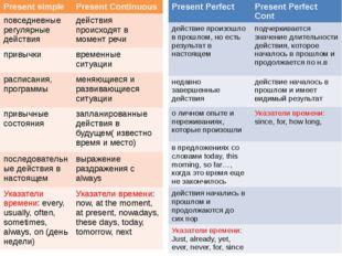 Present simple PresentContinuous повседневныерегулярные действия действия про