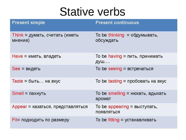 Stative verbs Present simple Present continuous Think=думать, считать (иметь...