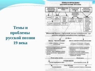 Темы и проблемы русской поэзии 19 века