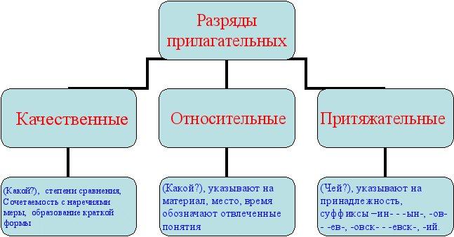 C:\Users\1\Desktop\28047-test-po-slovesnosti-5-klass.jpg