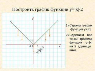 Построить график функции y=|x|-2 1)Строим график функции y=|x| 2)Сдвигаем в