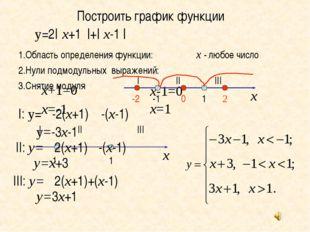 Построить график функции 1.Область определения функции: 2.Нули подмодульных в