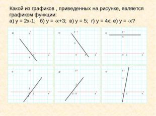 Какой из графиков , приведенных на рисунке, является графиком функции: а) у =