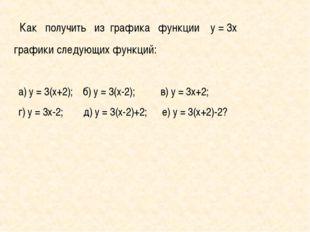 Как получить из графика функции у = 3х графики следующих функций: а) у = 3(х