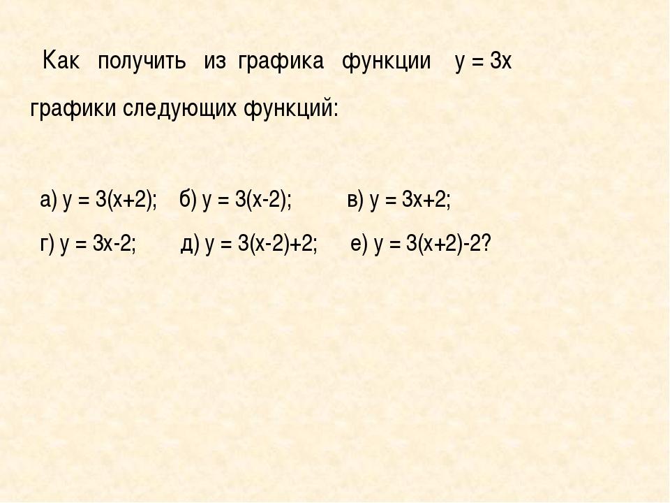 Как получить из графика функции у = 3х графики следующих функций: а) у = 3(х...