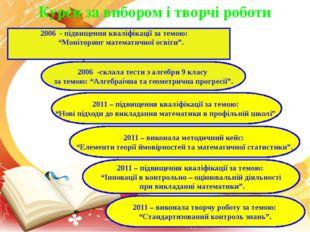 """Курси за вибором і творчі роботи 2006 - підвищення кваліфікації за темою: """"Мо"""