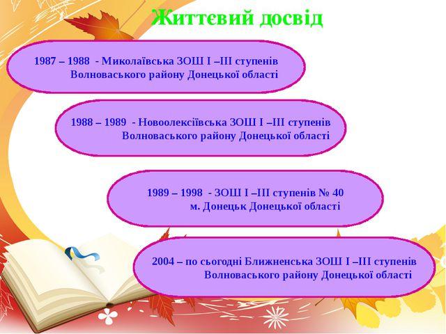 2004 – по сьогодні Ближненська ЗОШ I –III ступенів Волноваського району Донец...